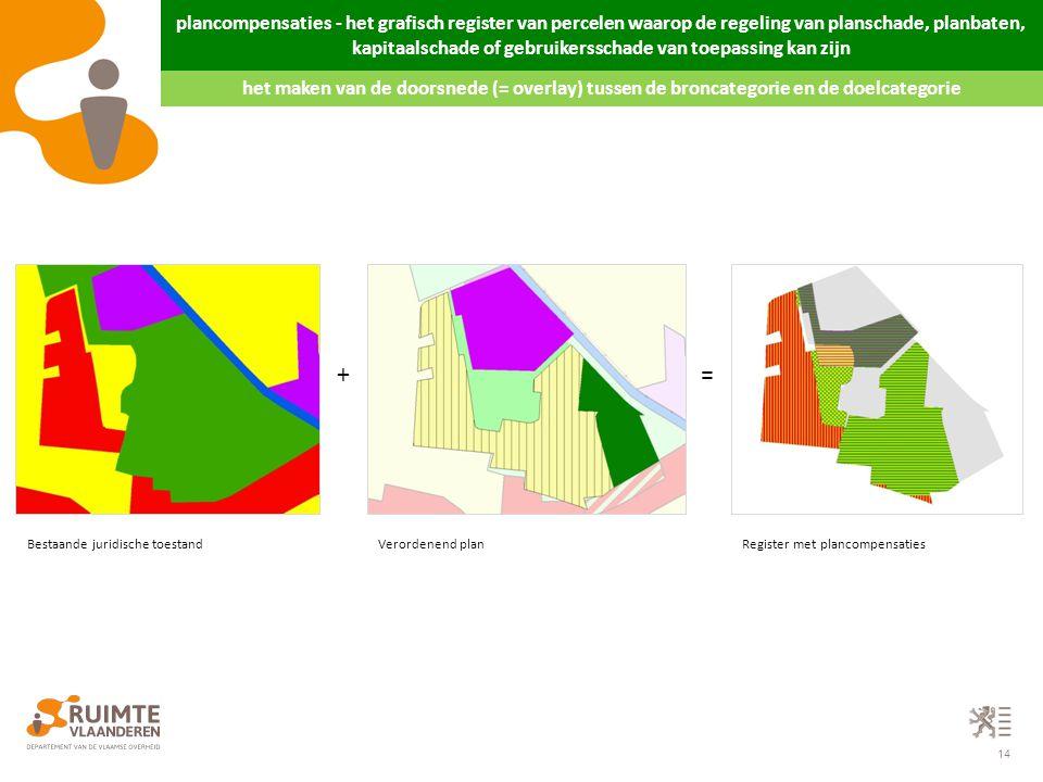 plancompensaties - het grafisch register van percelen waarop de regeling van planschade, planbaten, kapitaalschade of gebruikersschade van toepassing kan zijn