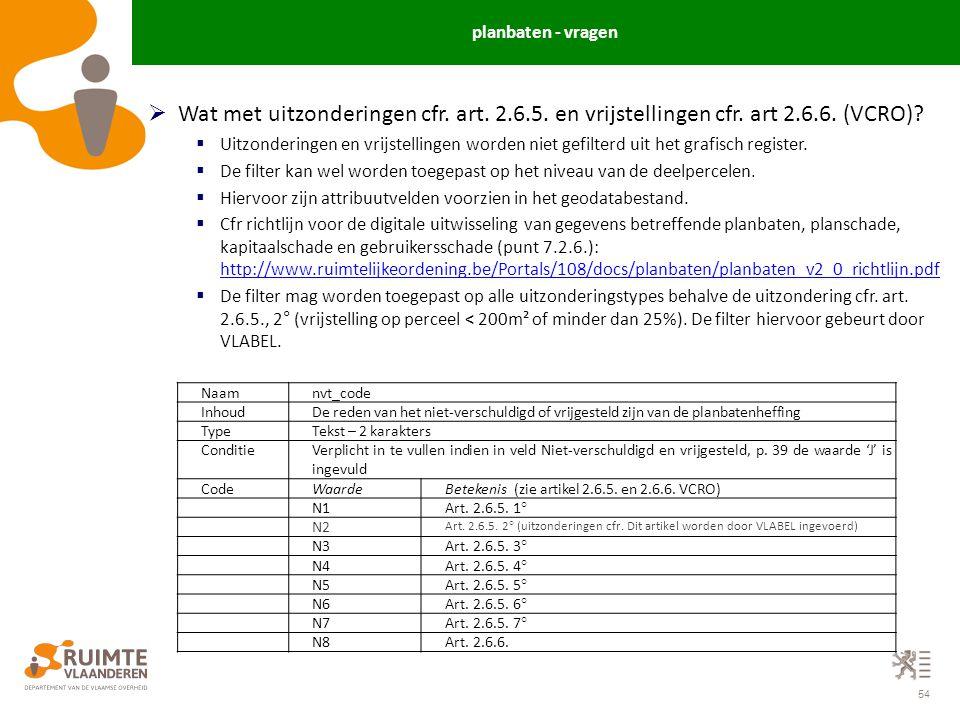 planbaten - vragen Wat met uitzonderingen cfr. art. 2.6.5. en vrijstellingen cfr. art 2.6.6. (VCRO)