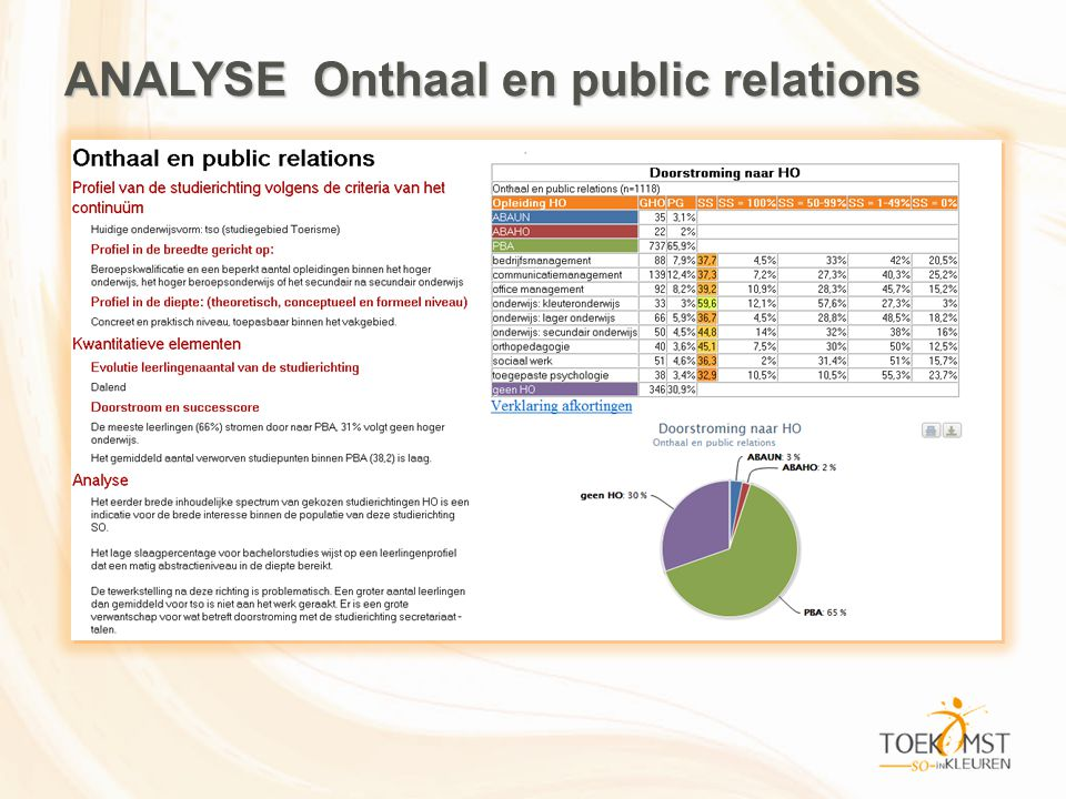ANALYSE Onthaal en public relations