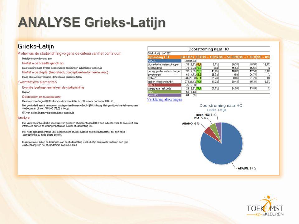 ANALYSE Grieks-Latijn