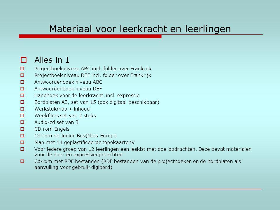 Materiaal voor leerkracht en leerlingen