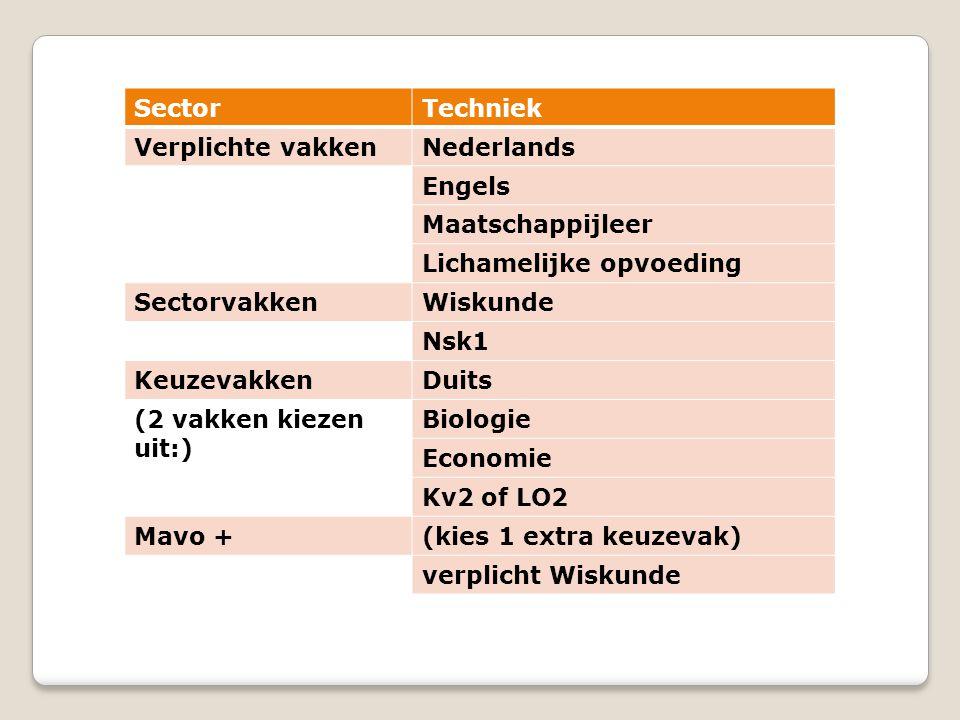 Sector Techniek. Verplichte vakken. Nederlands. Engels. Maatschappijleer. Lichamelijke opvoeding.