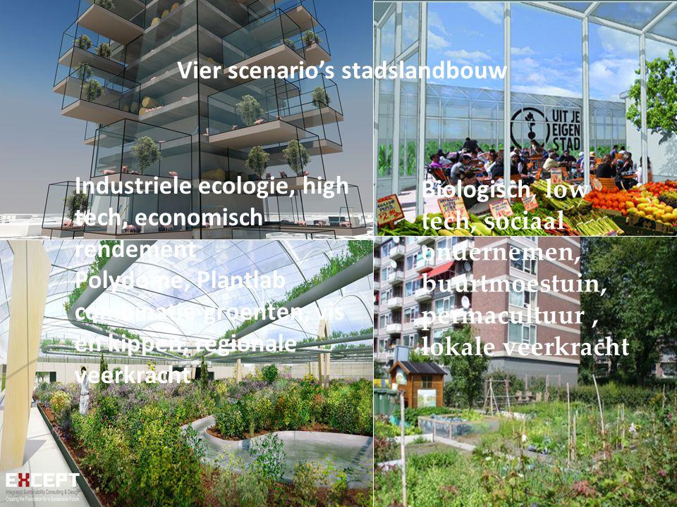 Vier scenario's stadslandbouw