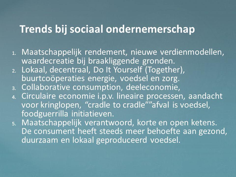 Trends bij sociaal ondernemerschap