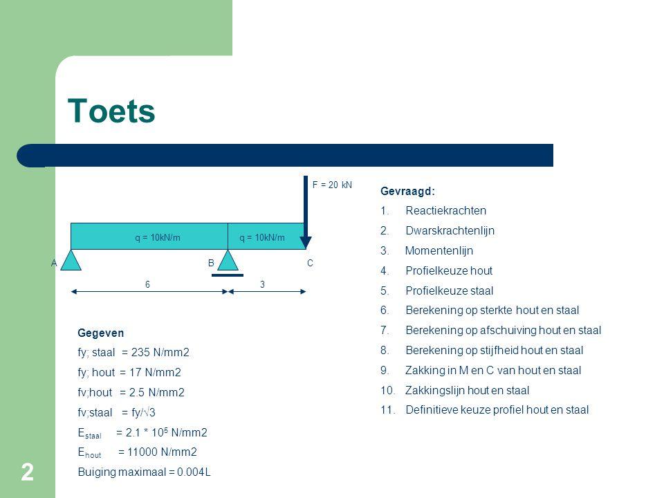 Toets Gevraagd: Reactiekrachten Dwarskrachtenlijn Momentenlijn
