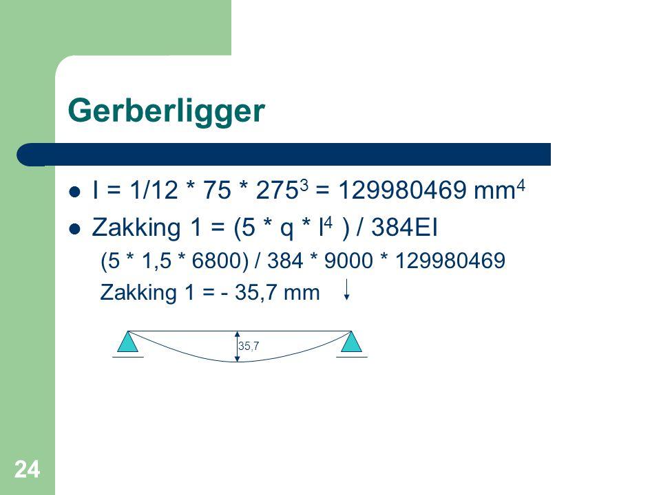 Gerberligger I = 1/12 * 75 * 2753 = 129980469 mm4