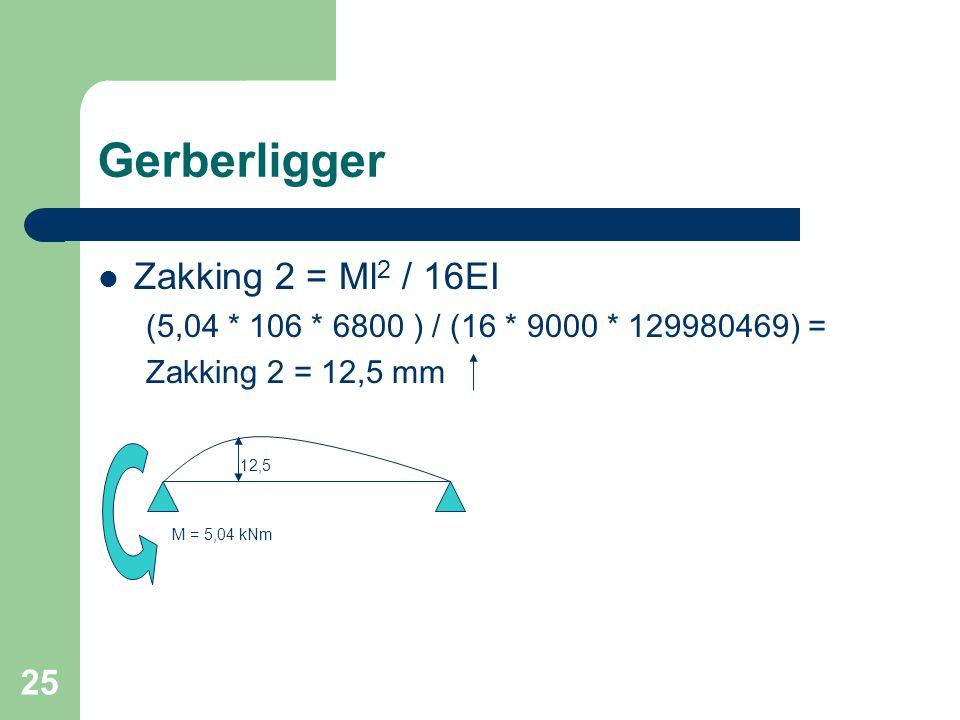 Gerberligger Zakking 2 = Ml2 / 16EI