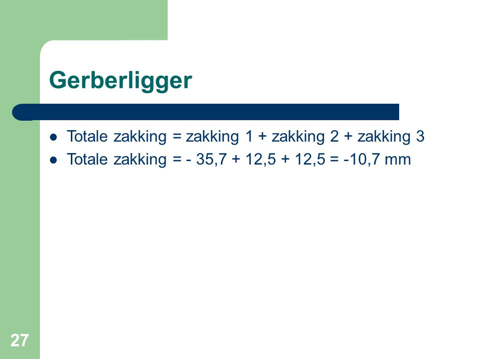 Gerberligger Totale zakking = zakking 1 + zakking 2 + zakking 3