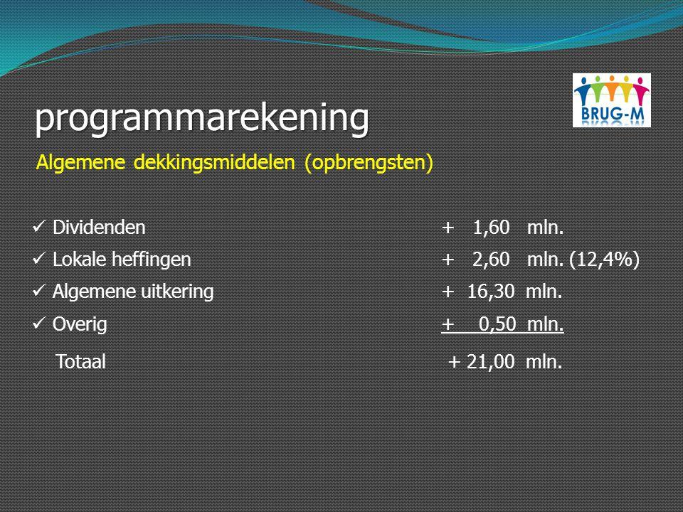 programmarekening Algemene dekkingsmiddelen (opbrengsten)