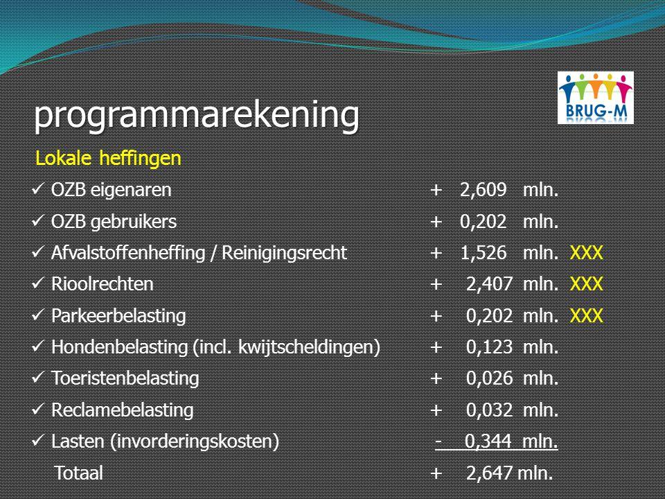 programmarekening Lokale heffingen OZB eigenaren + 2,609 mln.