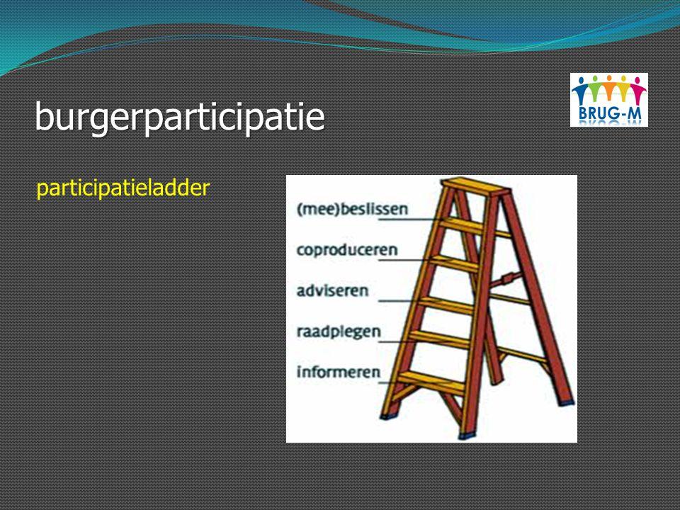 burgerparticipatie participatieladder