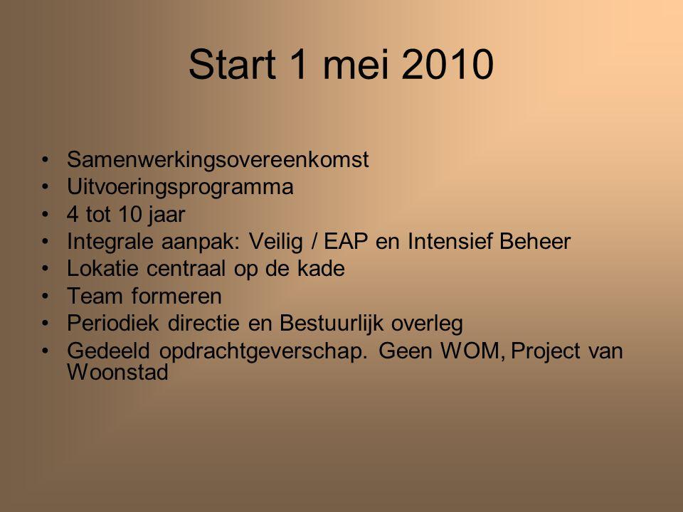Start 1 mei 2010 Samenwerkingsovereenkomst Uitvoeringsprogramma