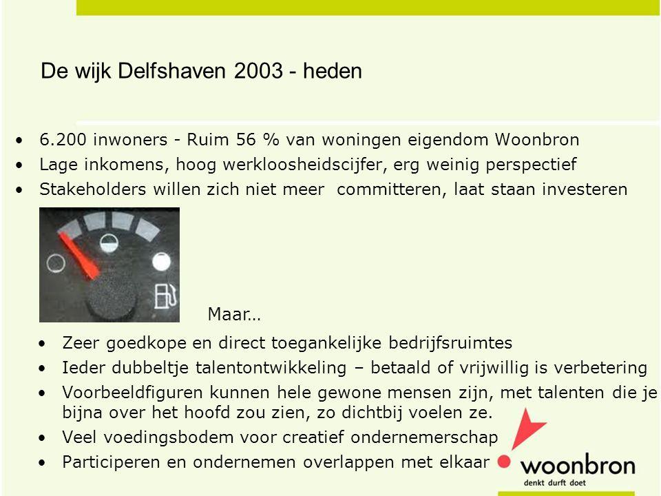 De wijk Delfshaven 2003 - heden