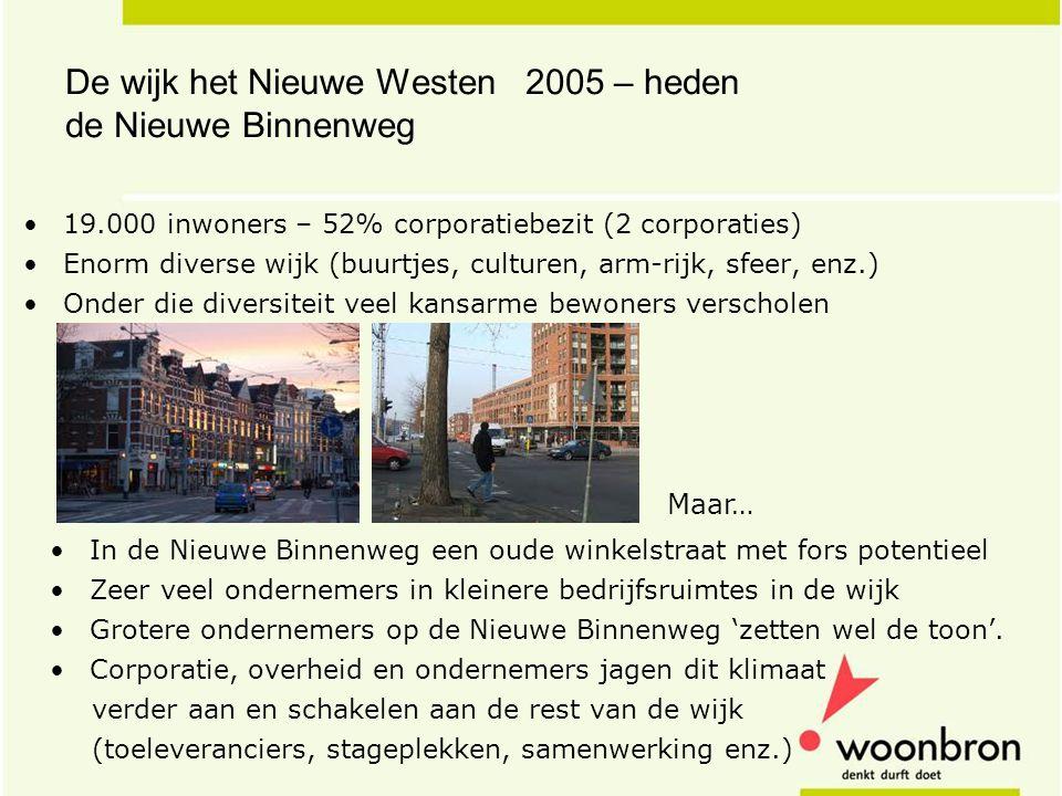 De wijk het Nieuwe Westen 2005 – heden de Nieuwe Binnenweg