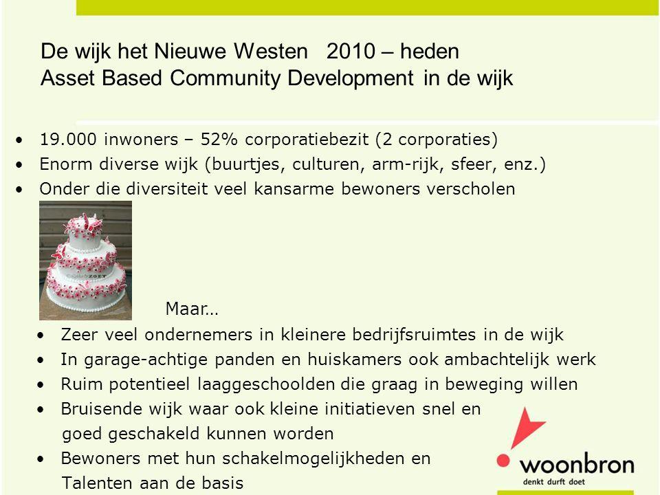 De wijk het Nieuwe Westen 2010 – heden Asset Based Community Development in de wijk