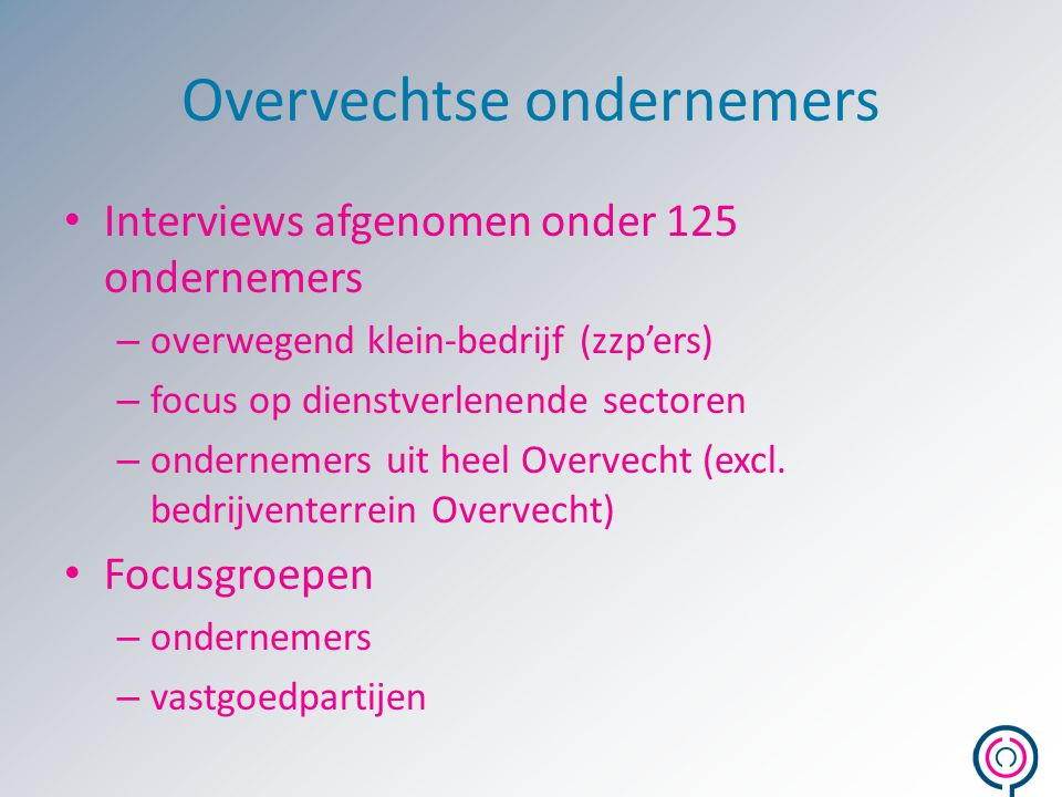 Overvechtse ondernemers