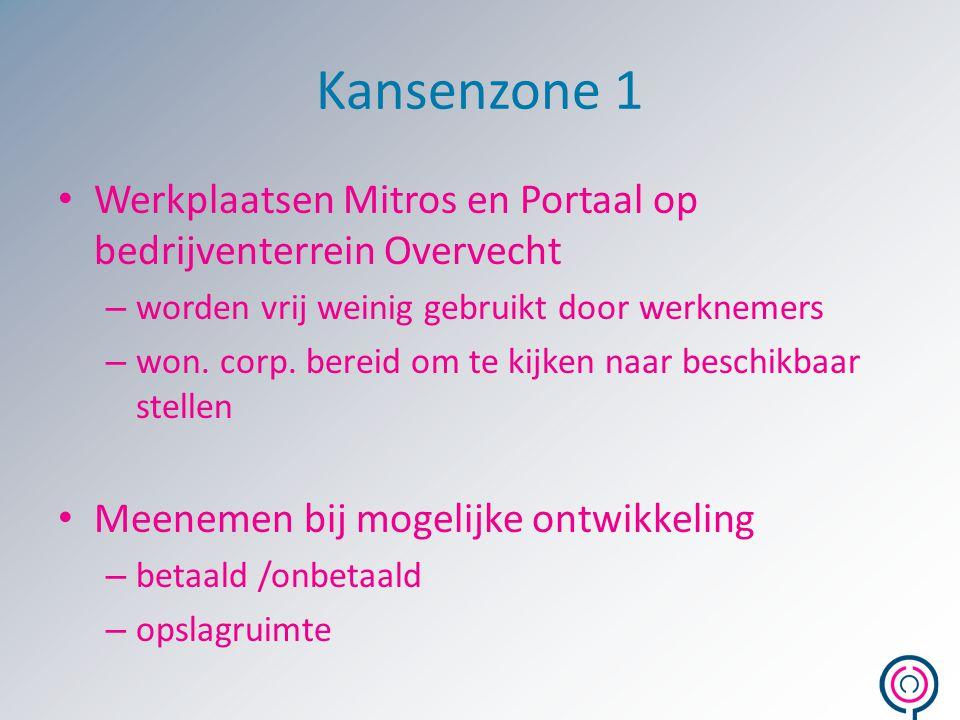Kansenzone 1 Werkplaatsen Mitros en Portaal op bedrijventerrein Overvecht. worden vrij weinig gebruikt door werknemers.