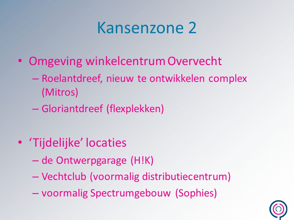Kansenzone 2 Omgeving winkelcentrum Overvecht 'Tijdelijke' locaties