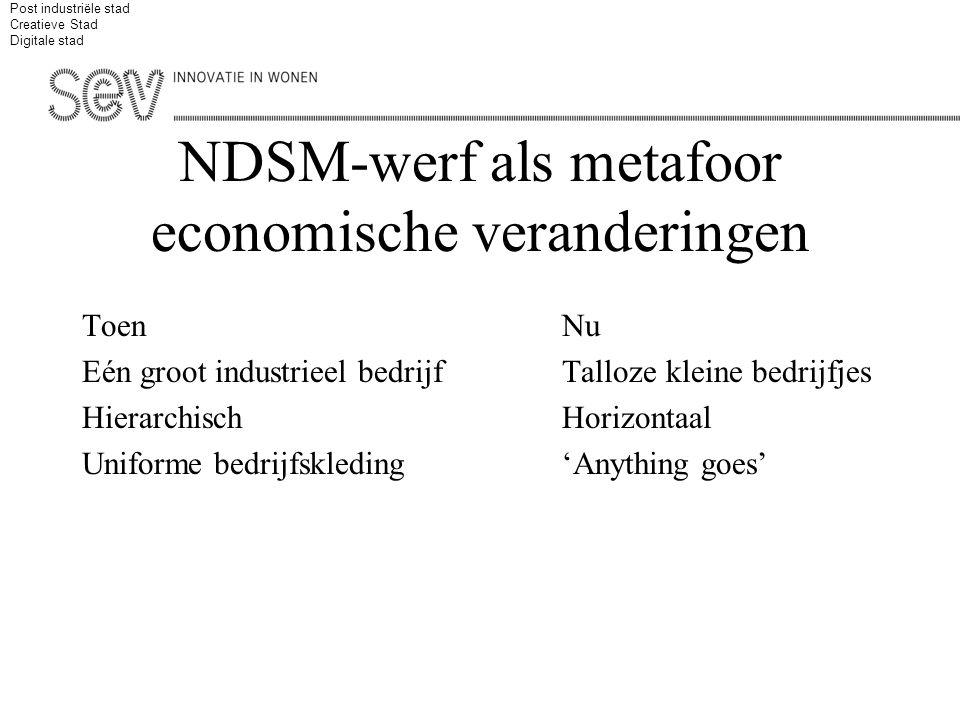 NDSM-werf als metafoor economische veranderingen