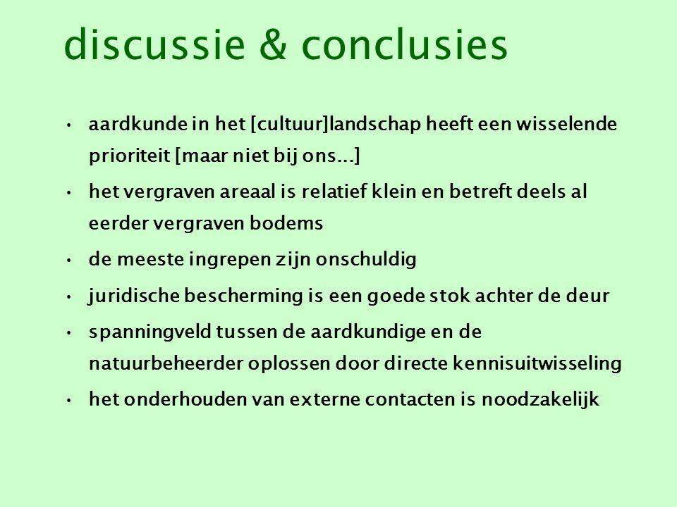 discussie & conclusies