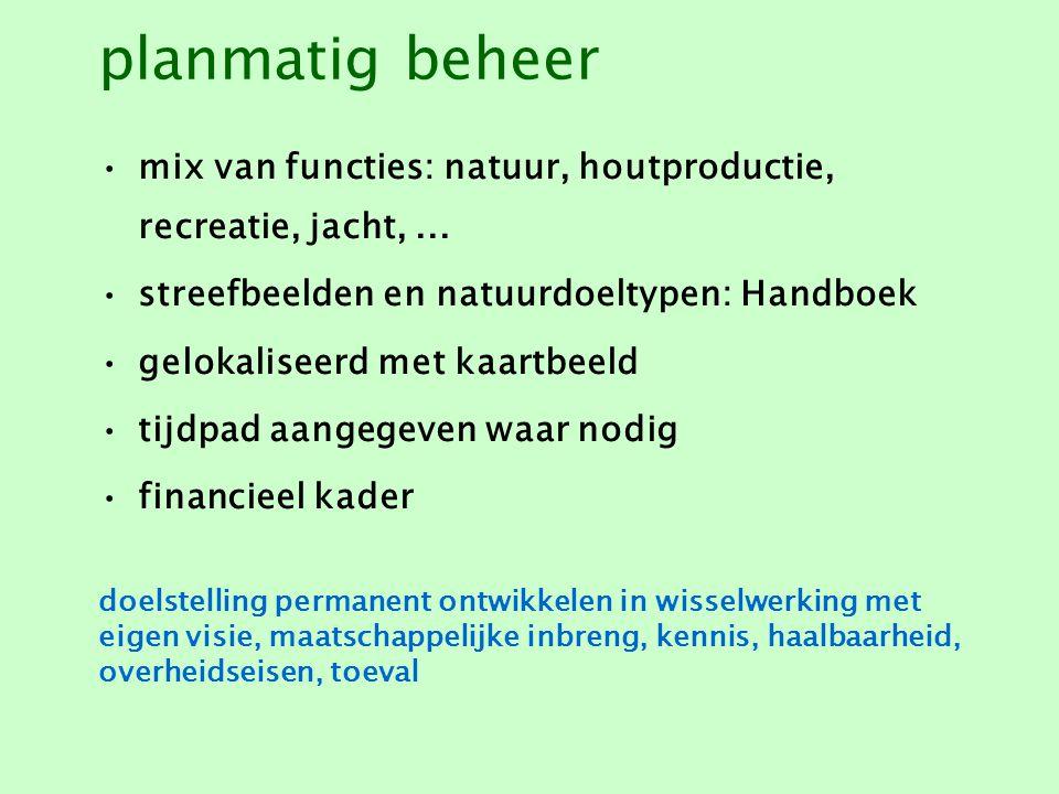 planmatig beheer mix van functies: natuur, houtproductie, recreatie, jacht, ... streefbeelden en natuurdoeltypen: Handboek.