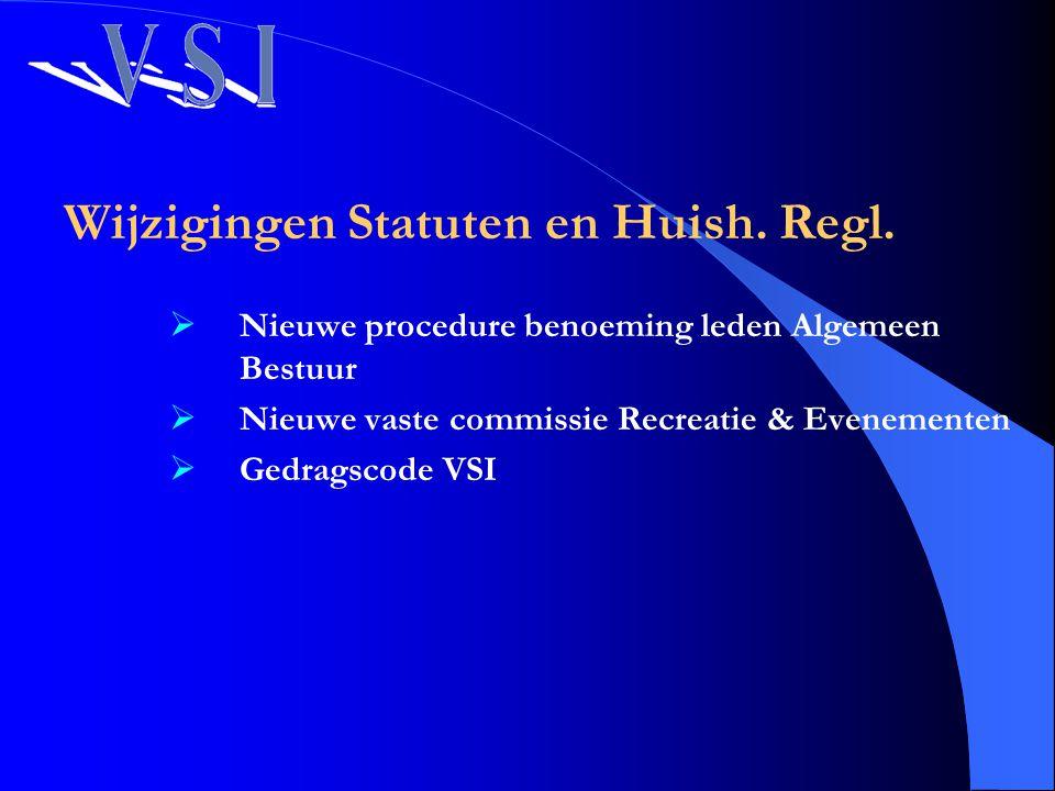 Wijzigingen Statuten en Huish. Regl.