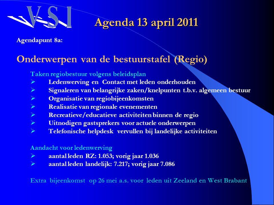 Agenda 13 april 2011 Onderwerpen van de bestuurstafel (Regio)