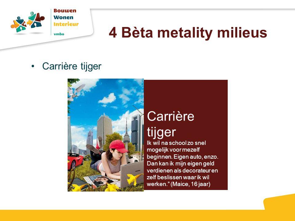 4 Bèta metality milieus Carrière tijger Carrière tijger