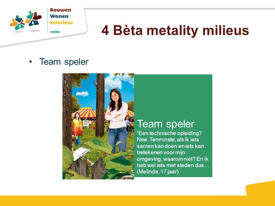 4 Bèta metality milieus Team speler Team speler