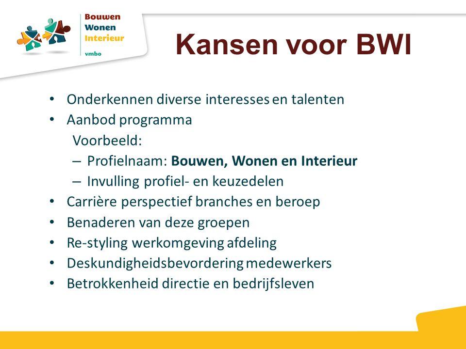 Kansen voor BWI Onderkennen diverse interesses en talenten