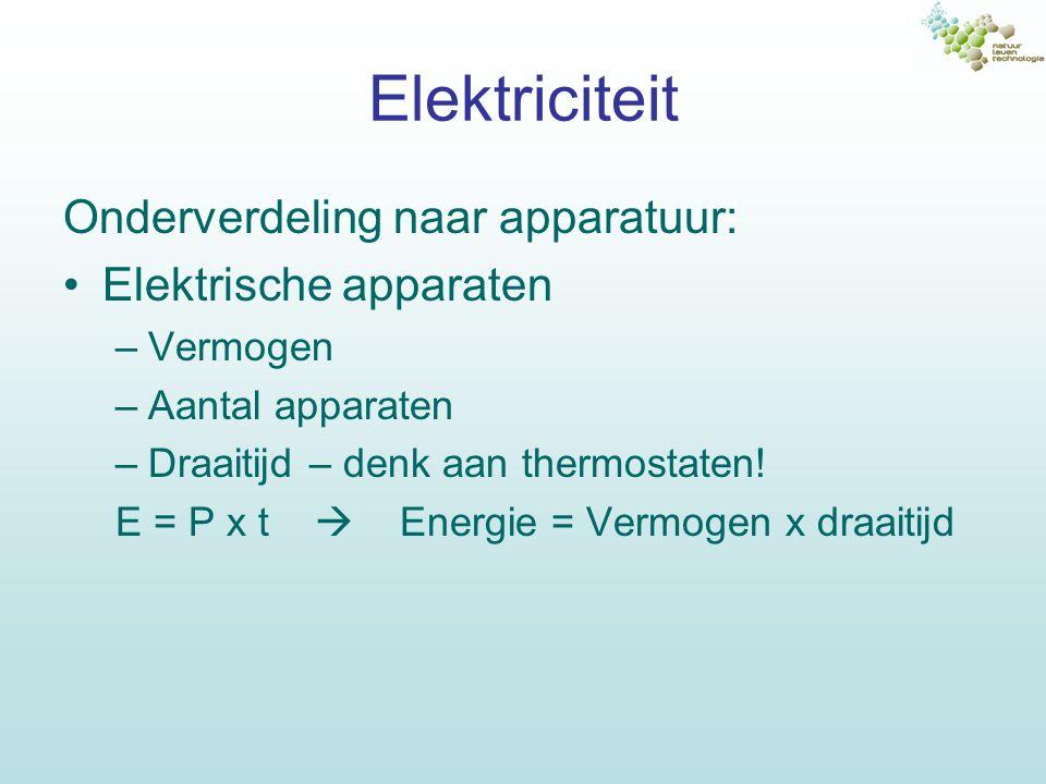 Elektriciteit Onderverdeling naar apparatuur: Elektrische apparaten