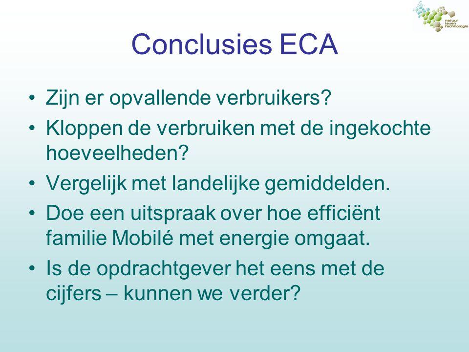 Conclusies ECA Zijn er opvallende verbruikers