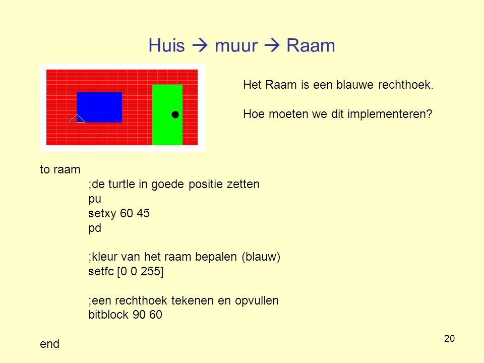 Huis  muur  Raam Het Raam is een blauwe rechthoek.