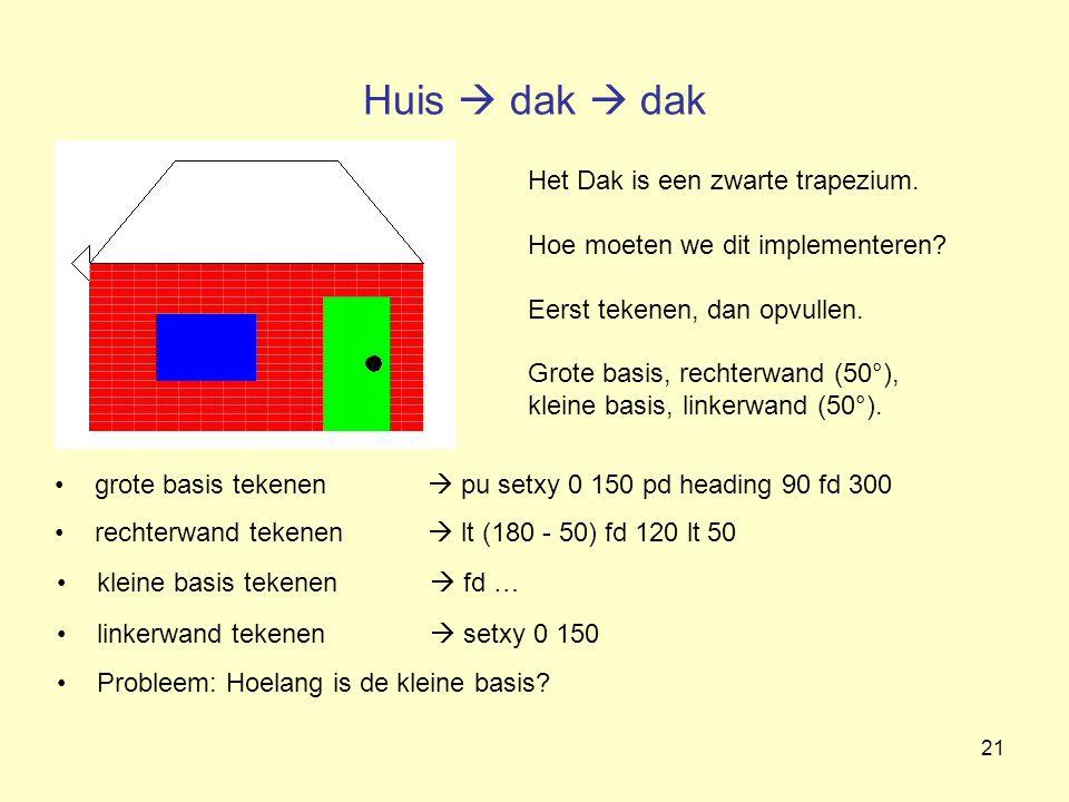 Huis  dak  dak Het Dak is een zwarte trapezium.