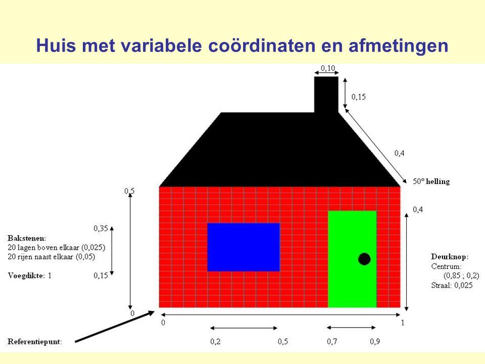 Huis met variabele coördinaten en afmetingen