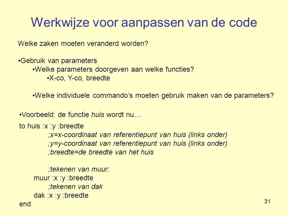Werkwijze voor aanpassen van de code
