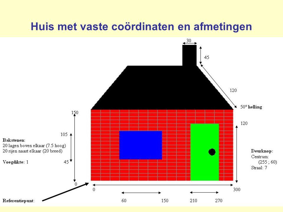 Huis met vaste coördinaten en afmetingen