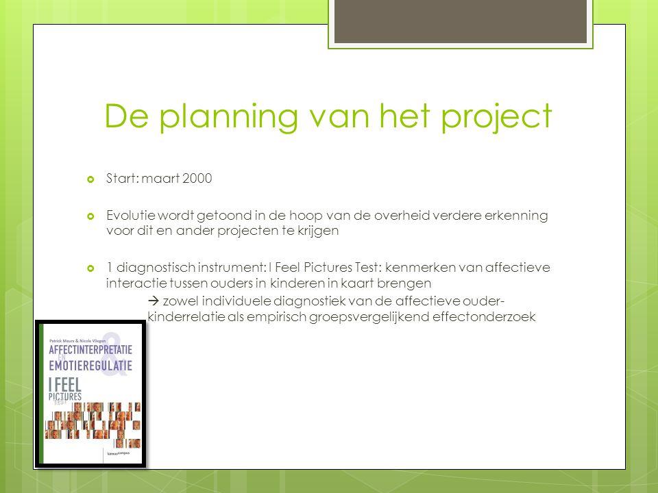 De planning van het project