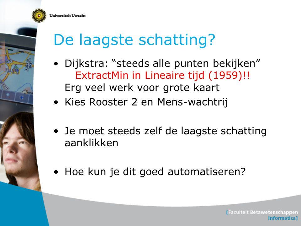 De laagste schatting Dijkstra: steeds alle punten bekijken ExtractMin in Lineaire tijd (1959)!! Erg veel werk voor grote kaart.