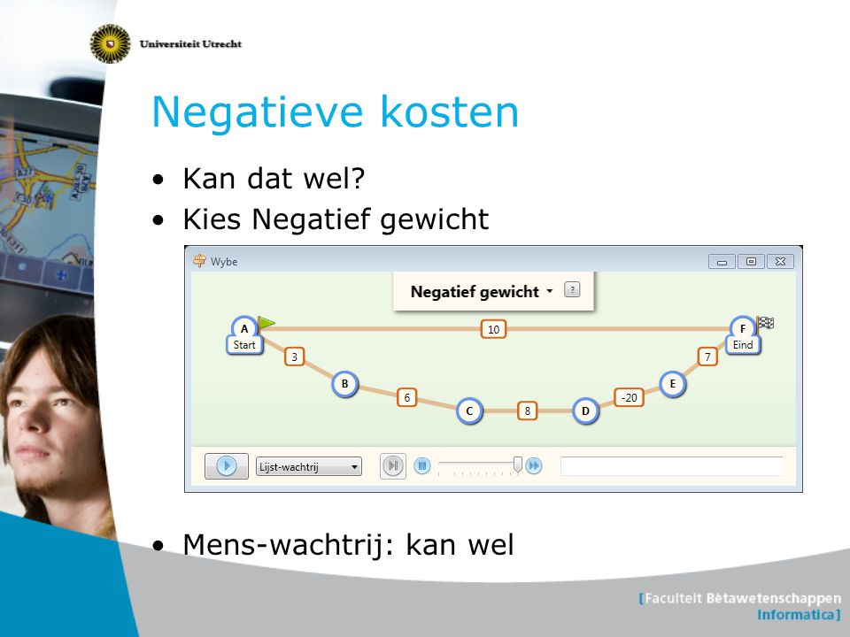 Negatieve kosten Kan dat wel Kies Negatief gewicht