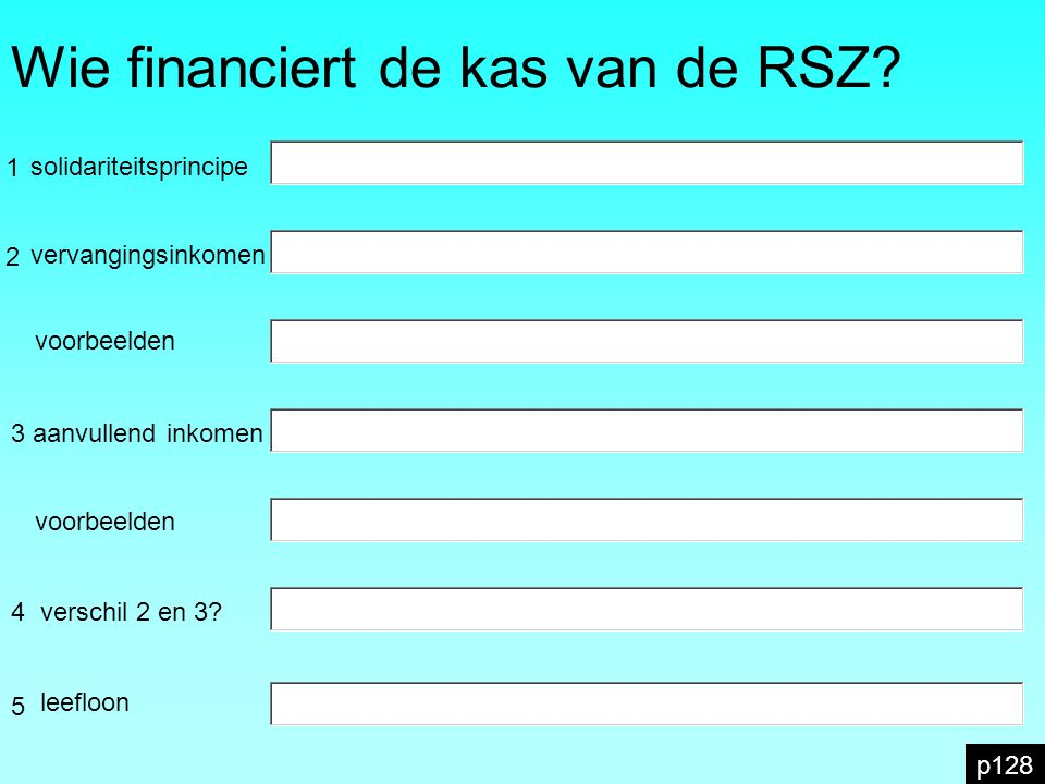 Wie financiert de kas van de RSZ