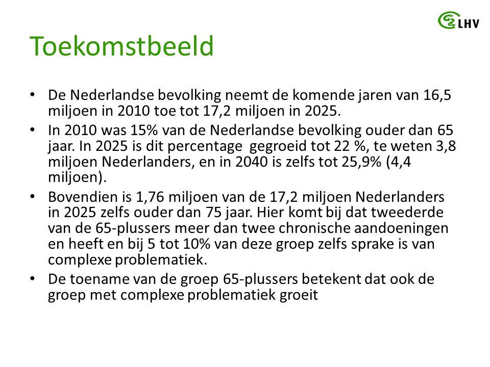 Toekomstbeeld De Nederlandse bevolking neemt de komende jaren van 16,5 miljoen in 2010 toe tot 17,2 miljoen in 2025.