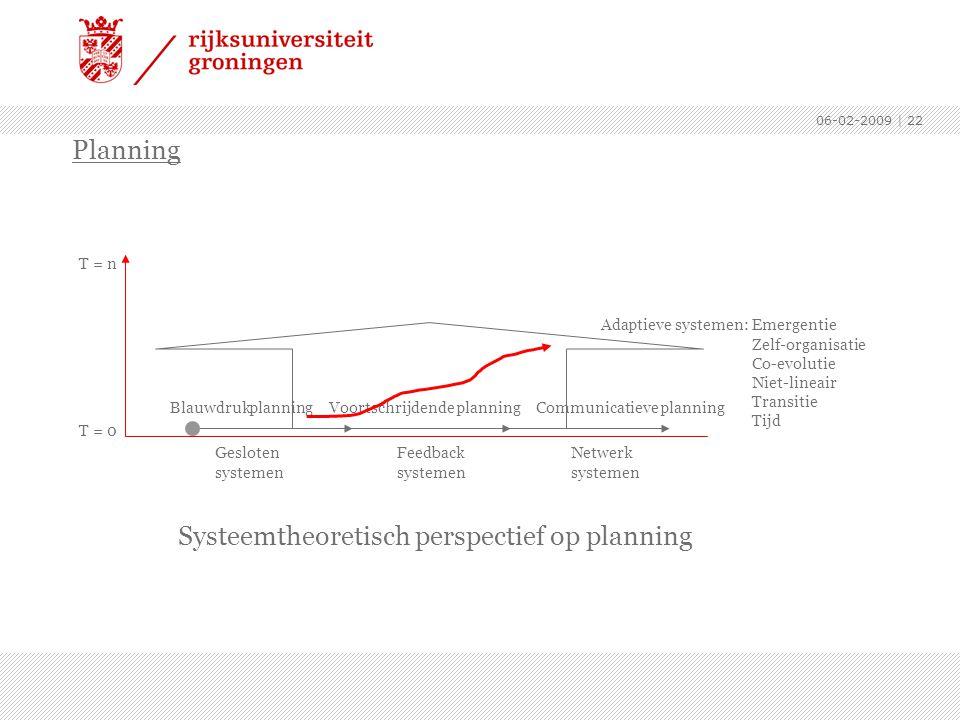 Systeemtheoretisch perspectief op planning