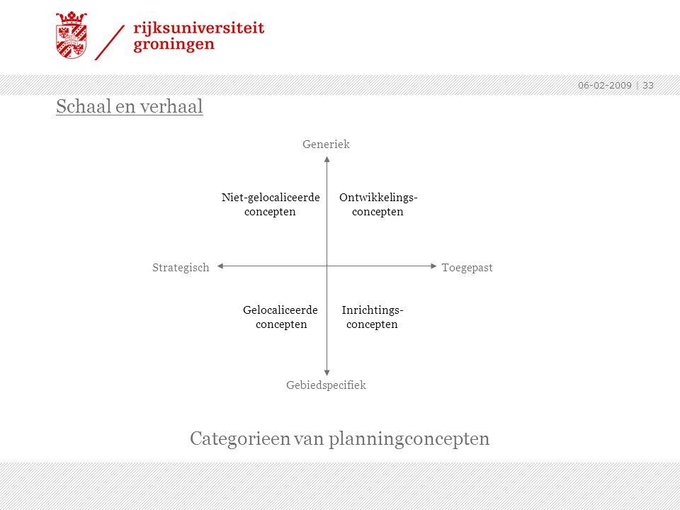 Categorieen van planningconcepten
