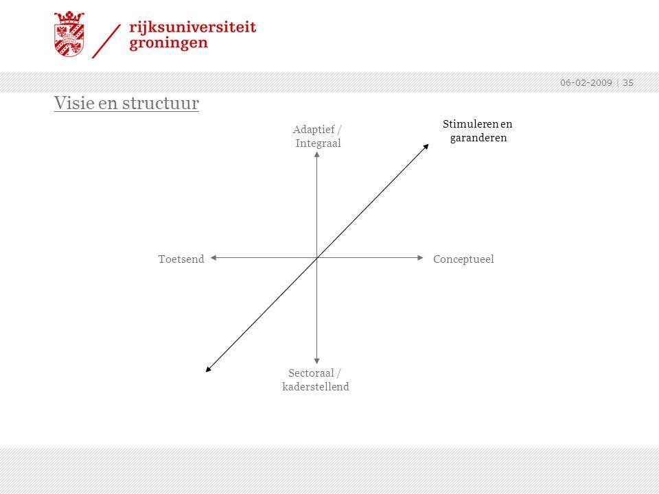 Visie en structuur Stimuleren en garanderen Adaptief / Integraal