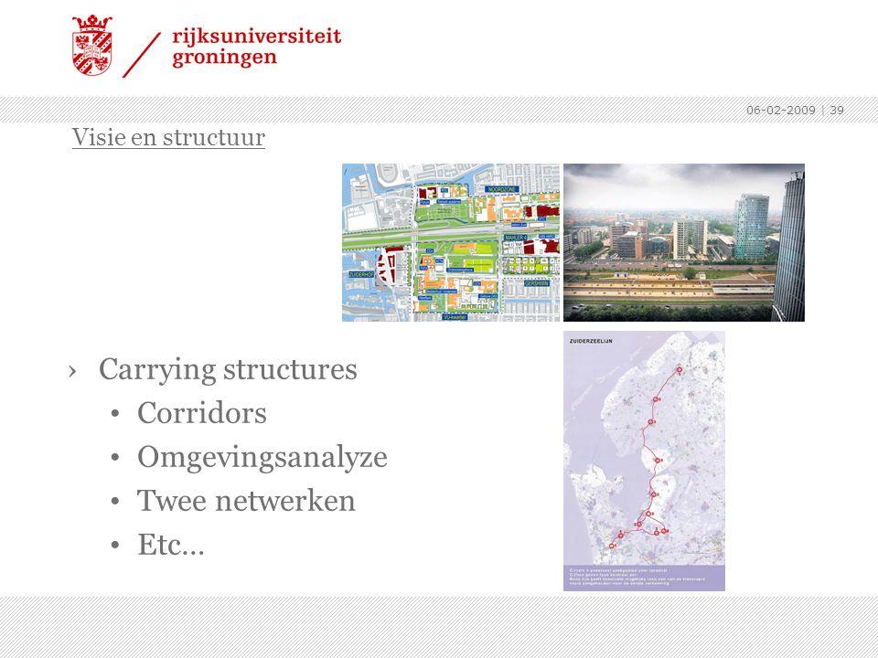 Carrying structures Corridors Omgevingsanalyze Twee netwerken Etc…