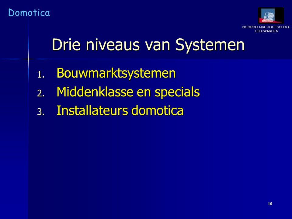Drie niveaus van Systemen