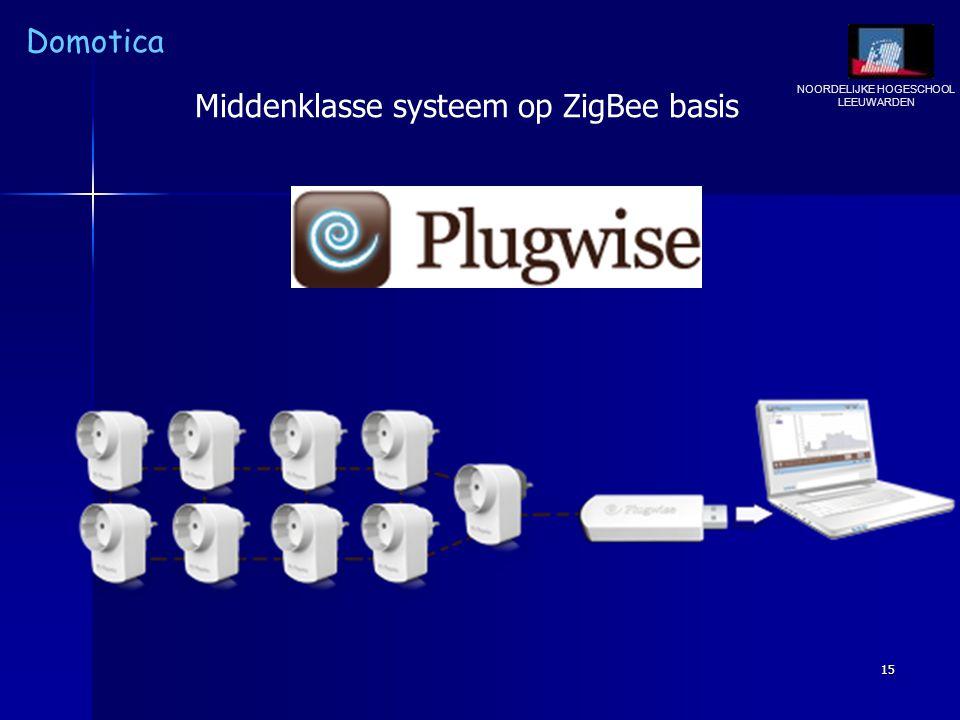Middenklasse systeem op ZigBee basis