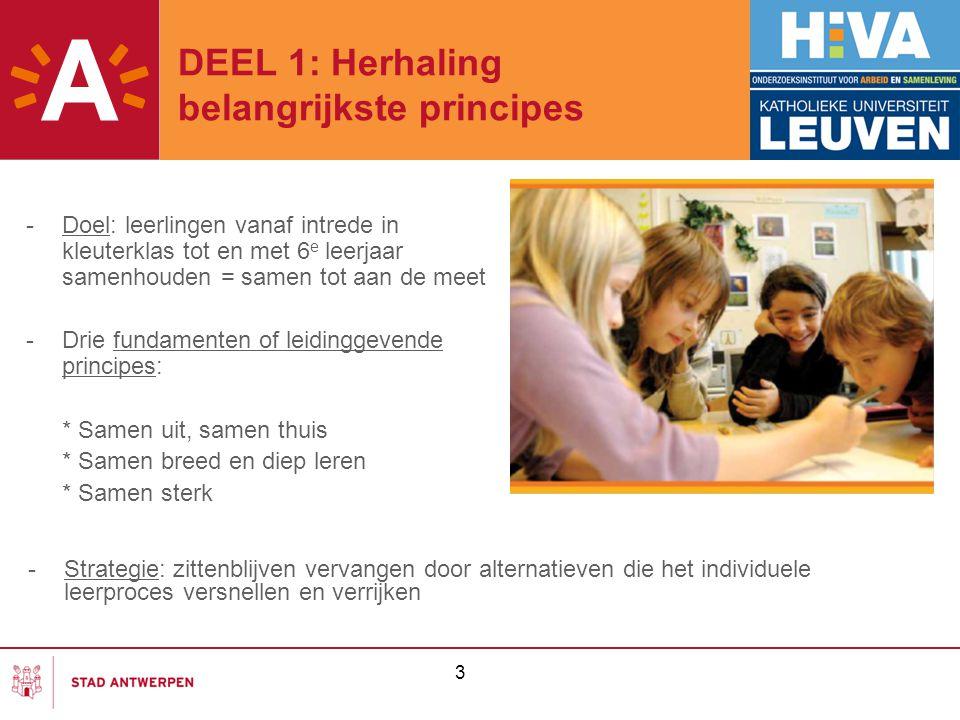DEEL 1: Herhaling belangrijkste principes