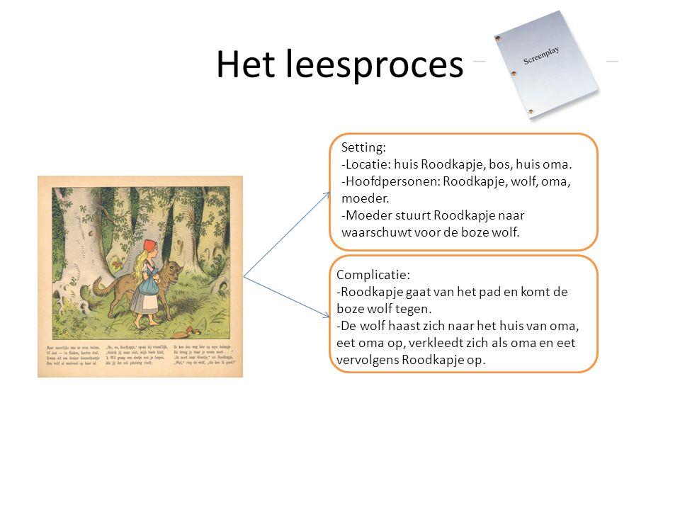 Het leesproces Setting: Locatie: huis Roodkapje, bos, huis oma.